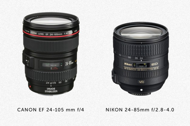 Motorcycle photography: choosing a lens